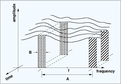 scf_schematic