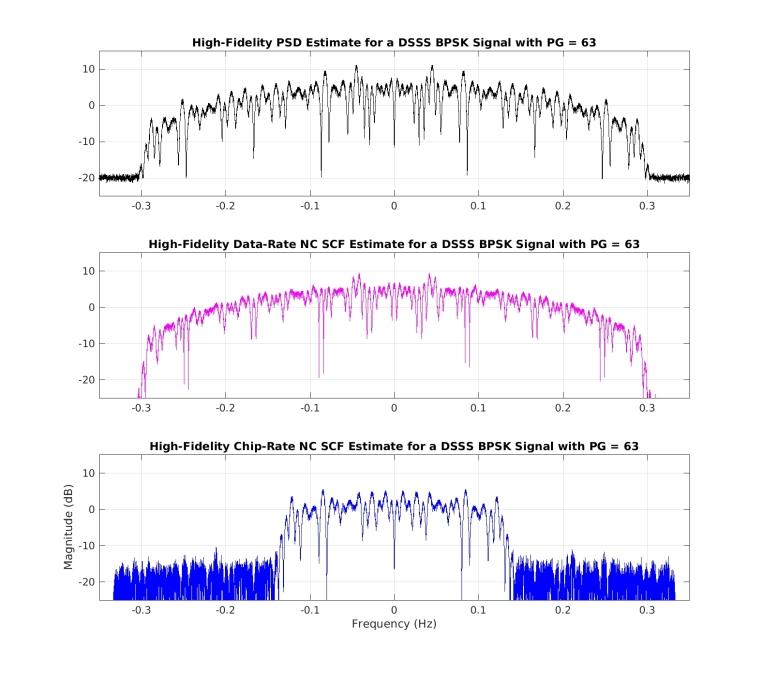 scf_spectral_res_reference